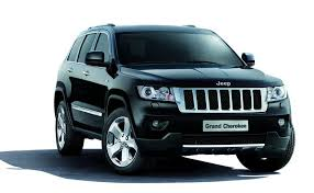 How Much Does Jeep Car Insurance Cost